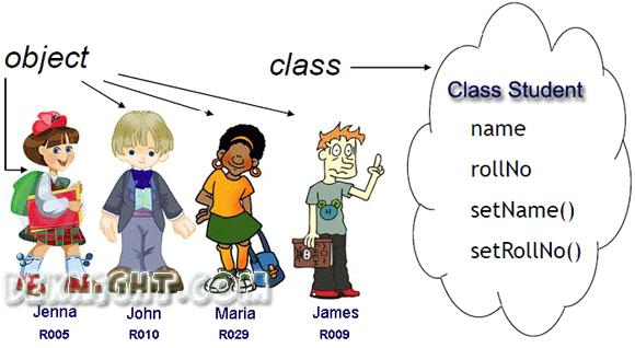 classi e oggetti